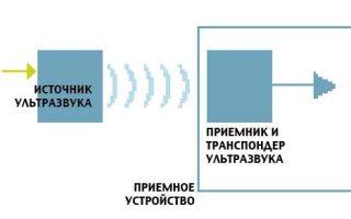 Заряд с помощью ультразвука