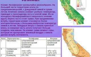 Климат калифорнии | климатический пояс  полуострова калифорнии