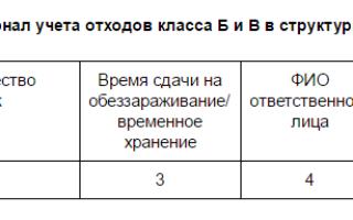 Экологические сельские поселения в россии и мире
