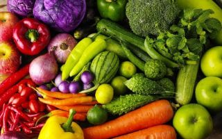 Что такое органические продукты