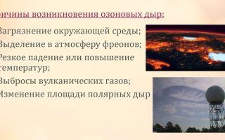 Озоновые дыры: причины появления и последствия озоновых дыр