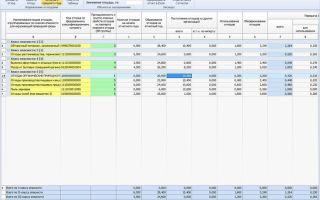 Отходы и отчет по форме 2-тп